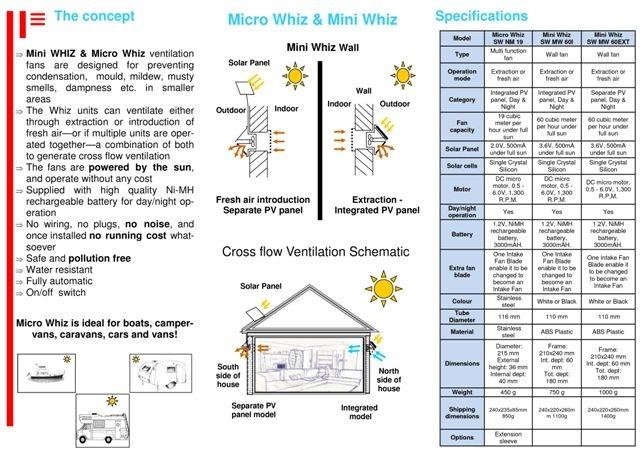 micro whiz 2